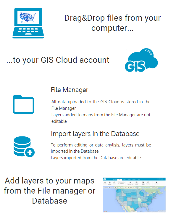 Import and Export Data | GIS Cloud User Manual