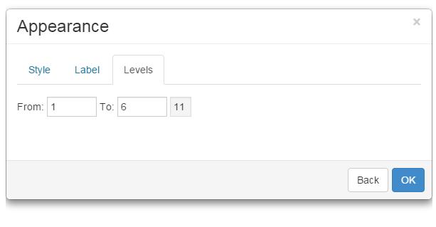 NMT_Apperance_Levels