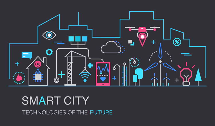 Smart City GIS Cloud technology