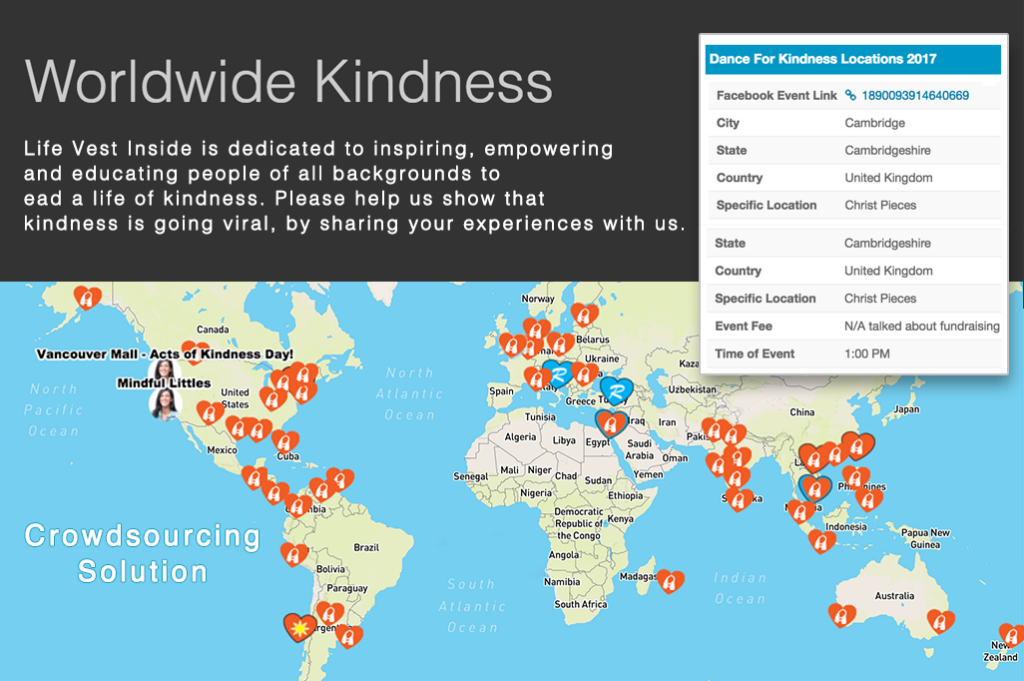 kindness-crowdsourcing-solution